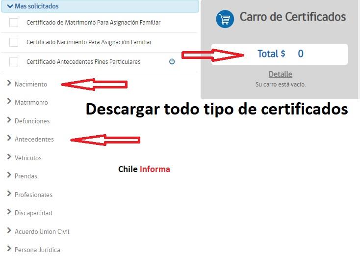 Certificados del Registro civil