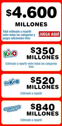Kino lotería que gano con 10 aciertos