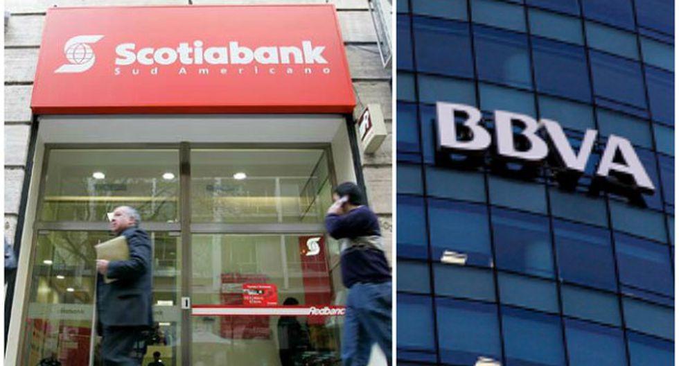 fusión entre scotiabank y bbva